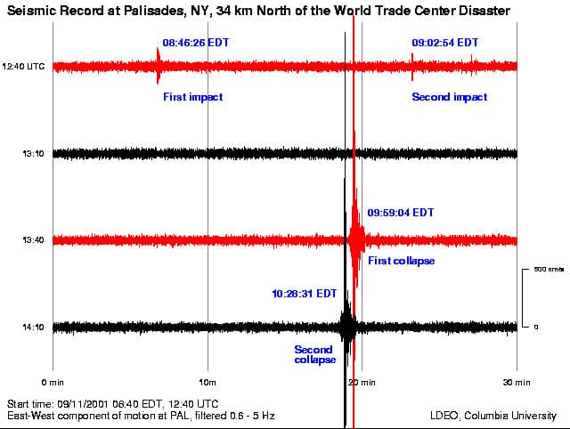 SEISMIC-WTC